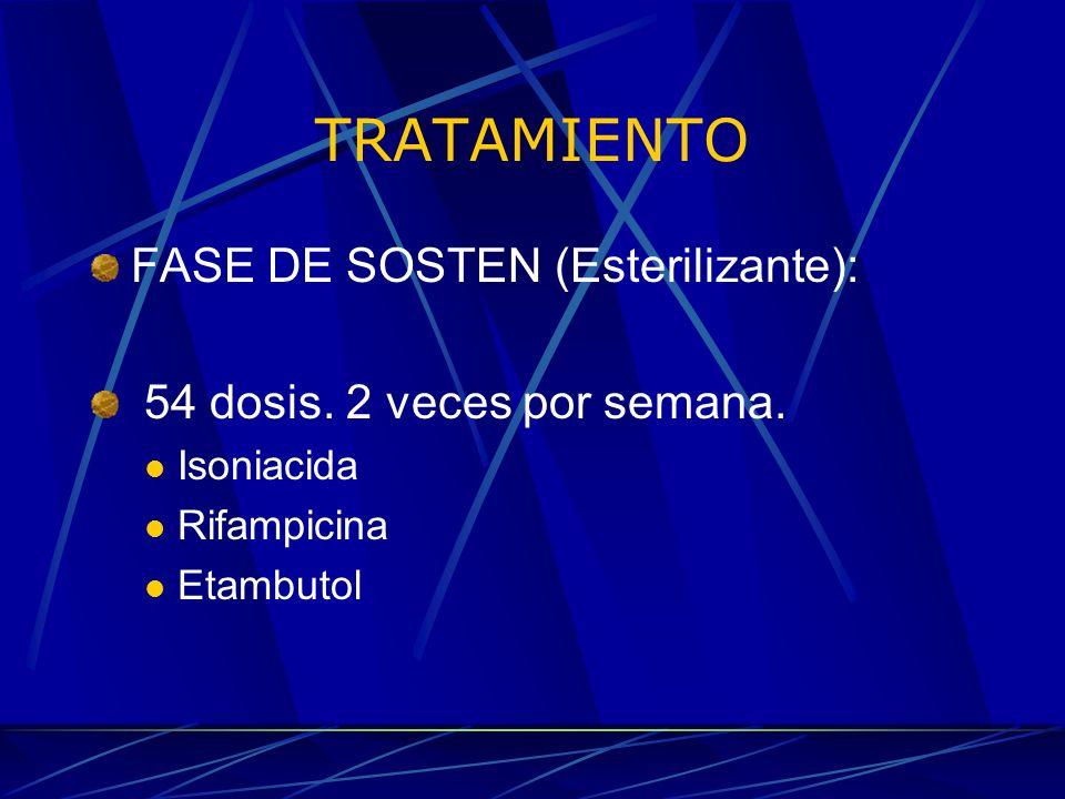 TRATAMIENTO FASE DE SOSTEN (Esterilizante):