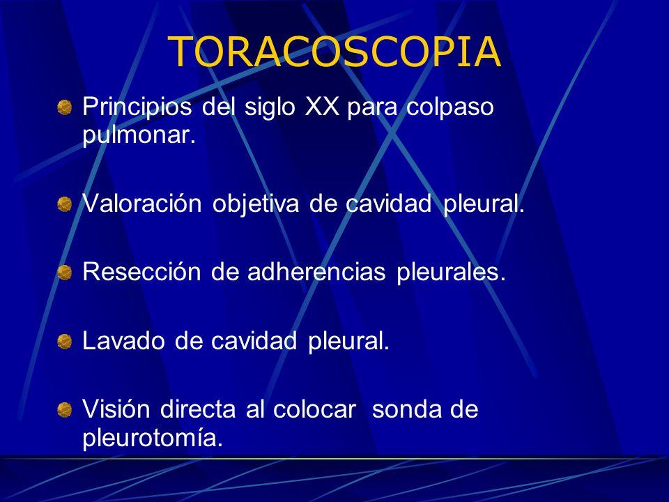 TORACOSCOPIA Principios del siglo XX para colpaso pulmonar.