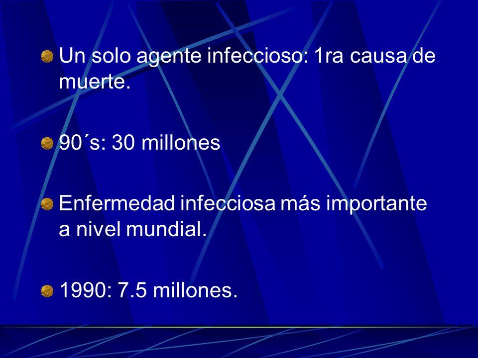 Un solo agente infeccioso: 1ra causa de muerte.