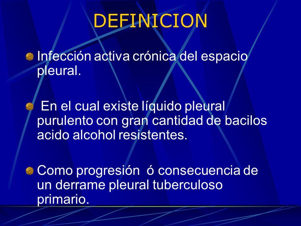 DEFINICION Infección activa crónica del espacio pleural.