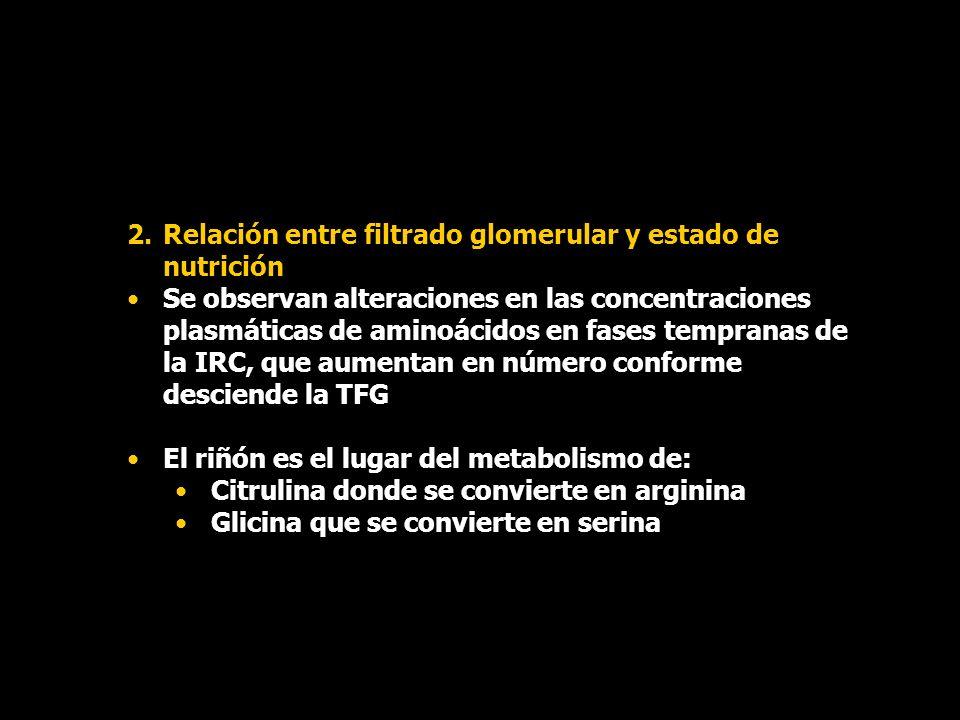 Relación entre filtrado glomerular y estado de nutrición