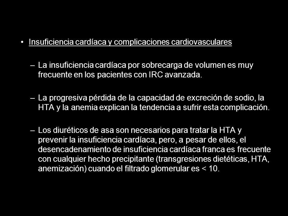 Insuficiencia cardíaca y complicaciones cardiovasculares
