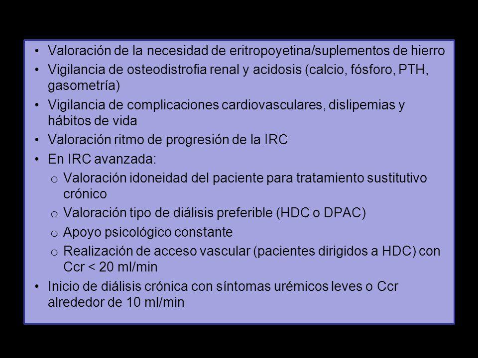 Valoración de la necesidad de eritropoyetina/suplementos de hierro