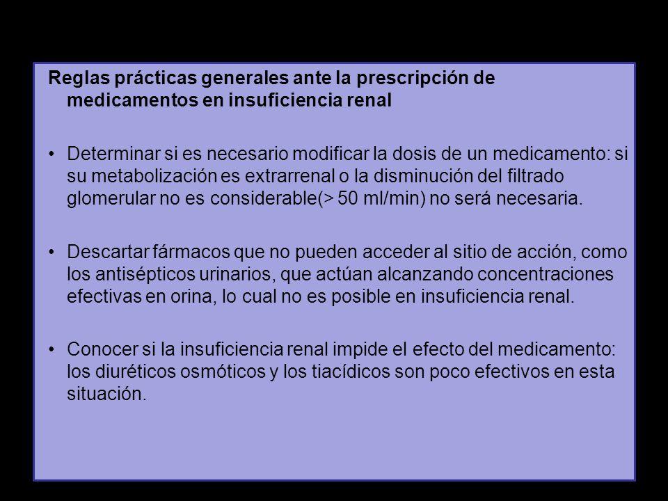 Reglas prácticas generales ante la prescripción de medicamentos en insuficiencia renal