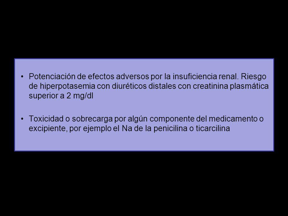 Potenciación de efectos adversos por la insuficiencia renal