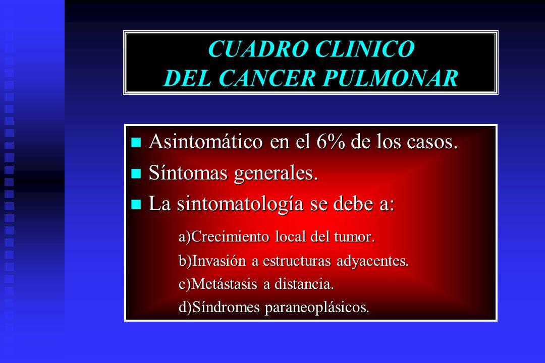 CUADRO CLINICO DEL CANCER PULMONAR