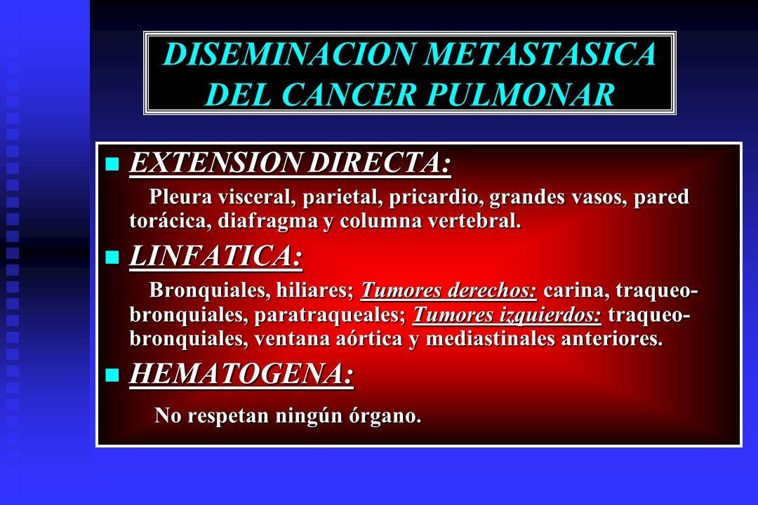 DISEMINACION METASTASICA DEL CANCER PULMONAR