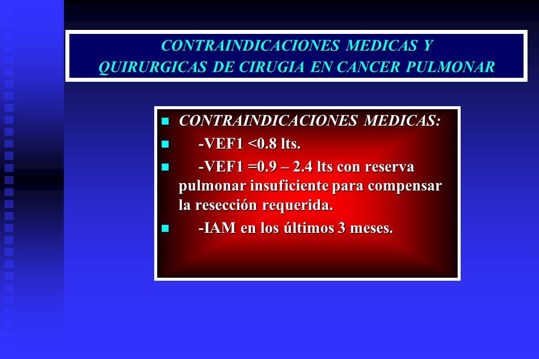 CONTRAINDICACIONES MEDICAS Y QUIRURGICAS DE CIRUGIA EN CANCER PULMONAR