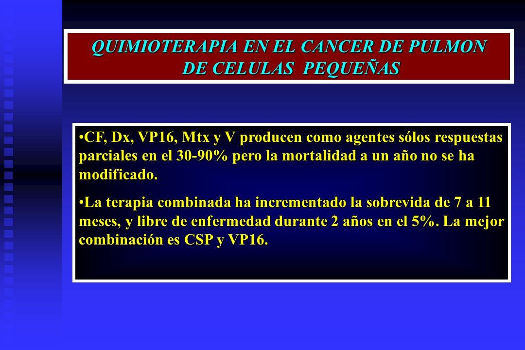 QUIMIOTERAPIA EN EL CANCER DE PULMON DE CELULAS PEQUEÑAS