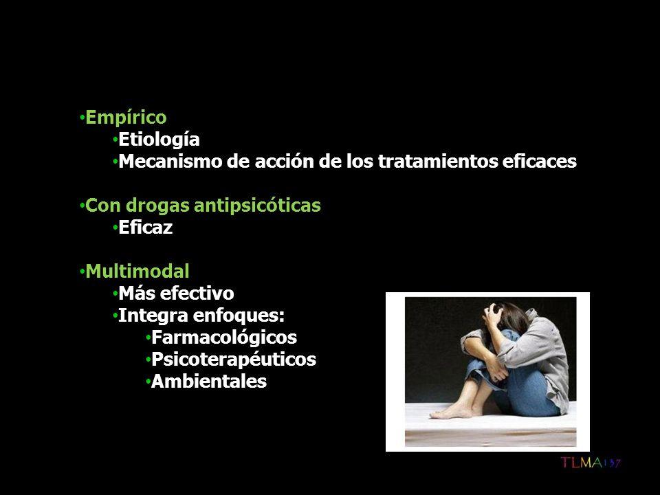 Empírico Etiología. Mecanismo de acción de los tratamientos eficaces. Con drogas antipsicóticas. Eficaz.
