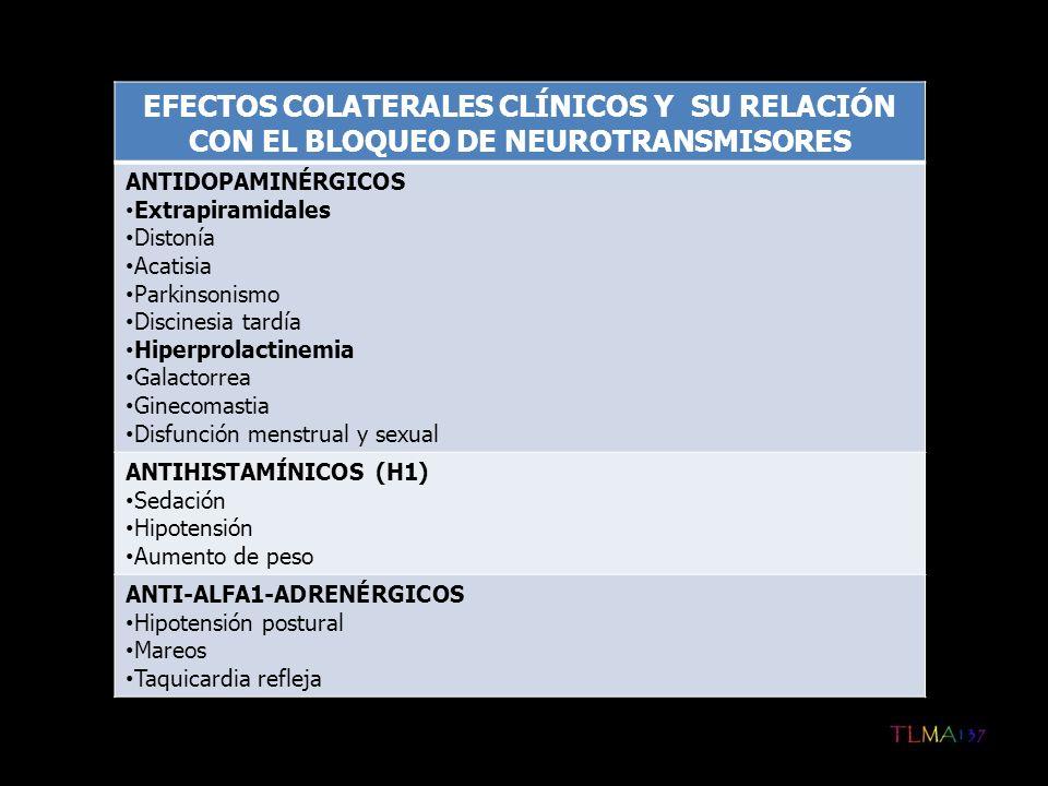 EFECTOS COLATERALES CLÍNICOS Y SU RELACIÓN CON EL BLOQUEO DE NEUROTRANSMISORES