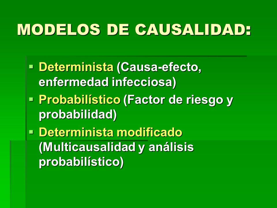 MODELOS DE CAUSALIDAD:
