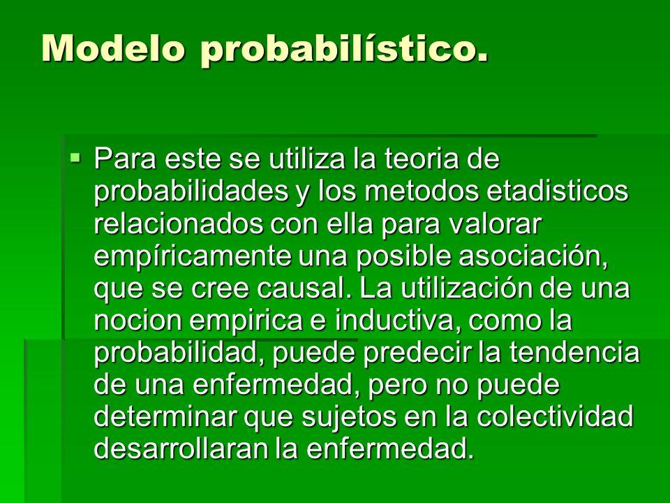 Modelo probabilístico.
