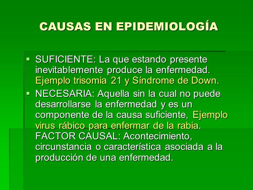CAUSAS EN EPIDEMIOLOGÍA