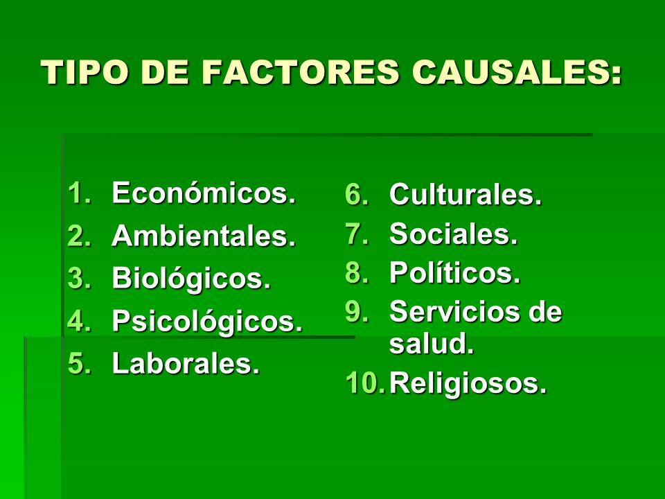 TIPO DE FACTORES CAUSALES: