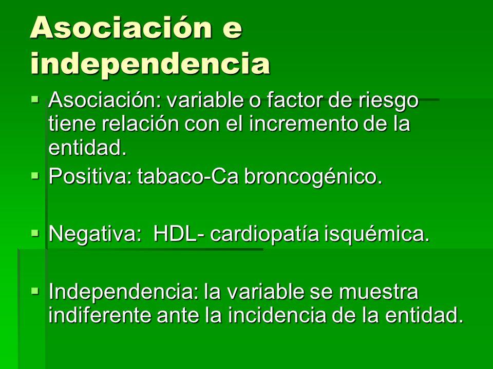 Asociación e independencia