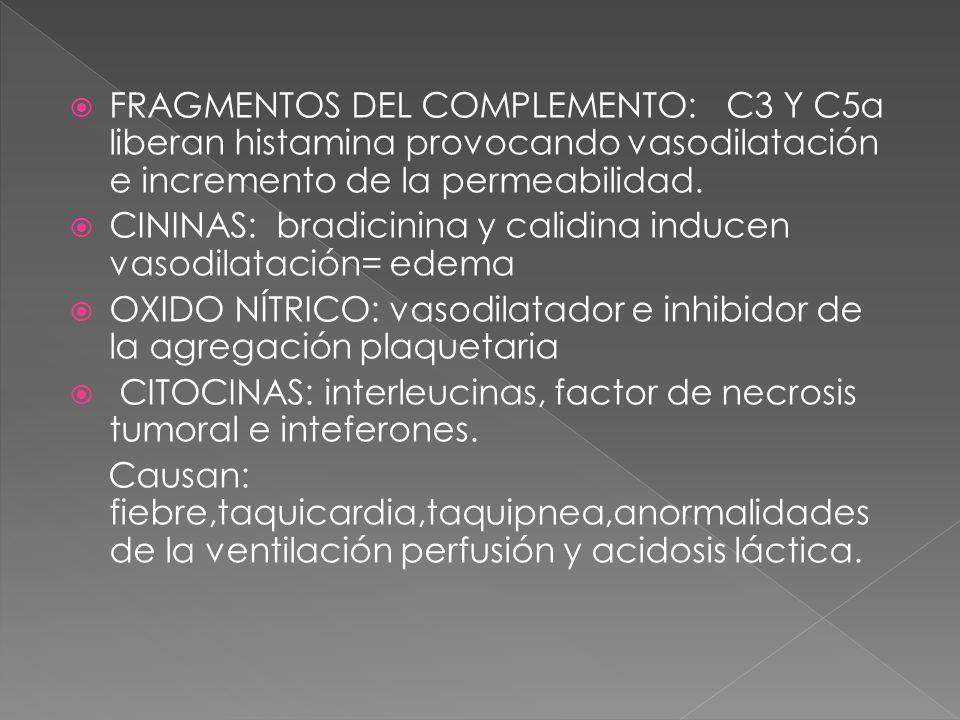 FRAGMENTOS DEL COMPLEMENTO: C3 Y C5a liberan histamina provocando vasodilatación e incremento de la permeabilidad.