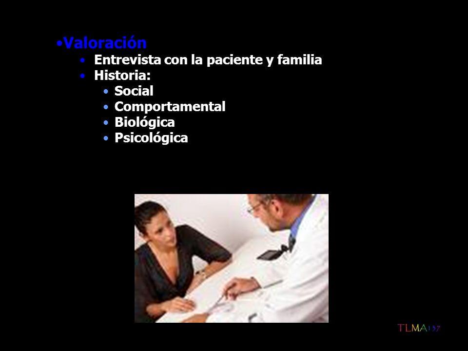 Valoración Entrevista con la paciente y familia Historia: Social
