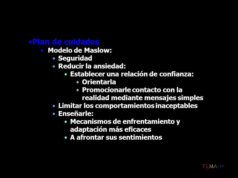 Plan de cuidados Modelo de Maslow: Seguridad Reducir la ansiedad: