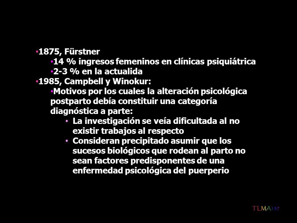 1875, Fürstner 14 % ingresos femeninos en clínicas psiquiátrica. 2-3 % en la actualida. 1985, Campbell y Winokur: