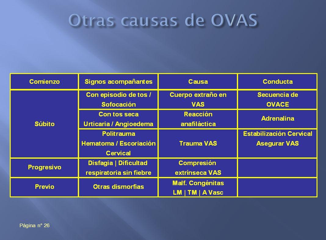 Otras causas de OVAS Página n° 26