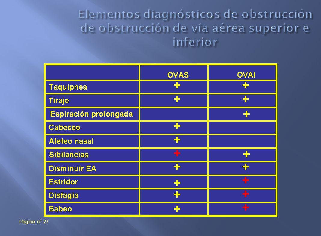 Elementos diagnósticos de obstrucción de obstrucción de vía aérea superior e inferior