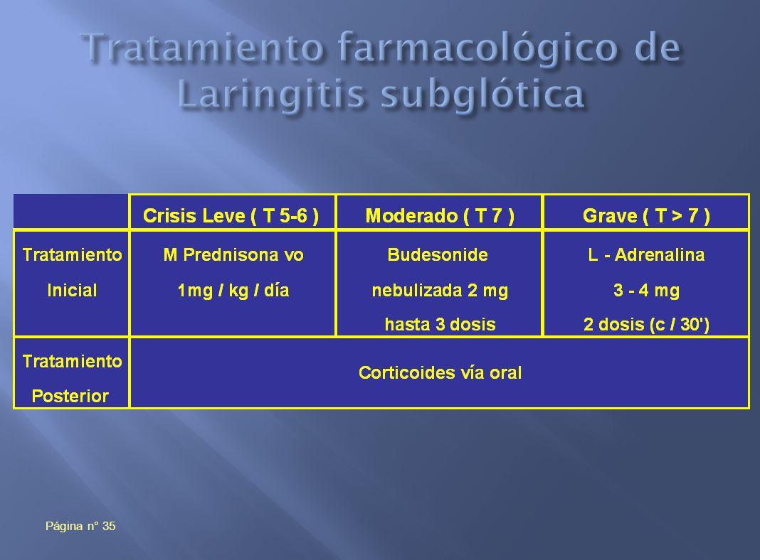 Tratamiento farmacológico de Laringitis subglótica