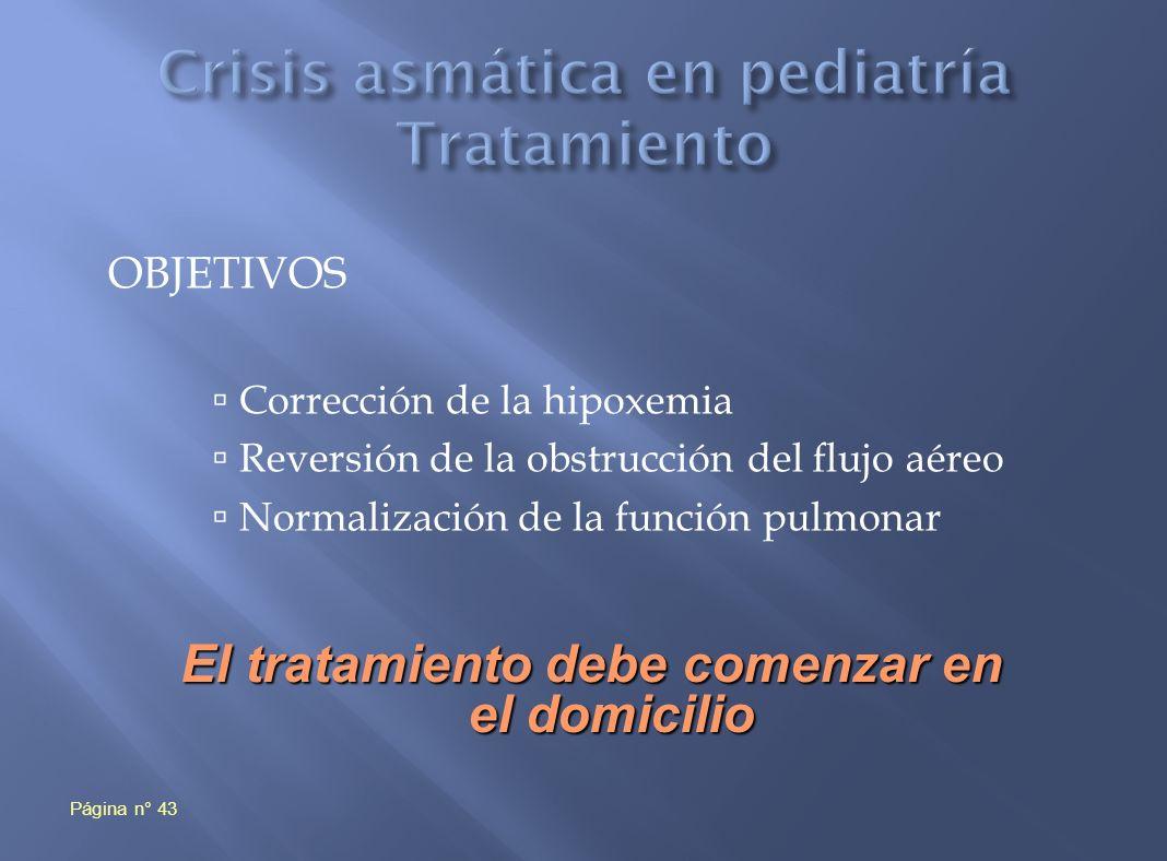 Crisis asmática en pediatría Tratamiento