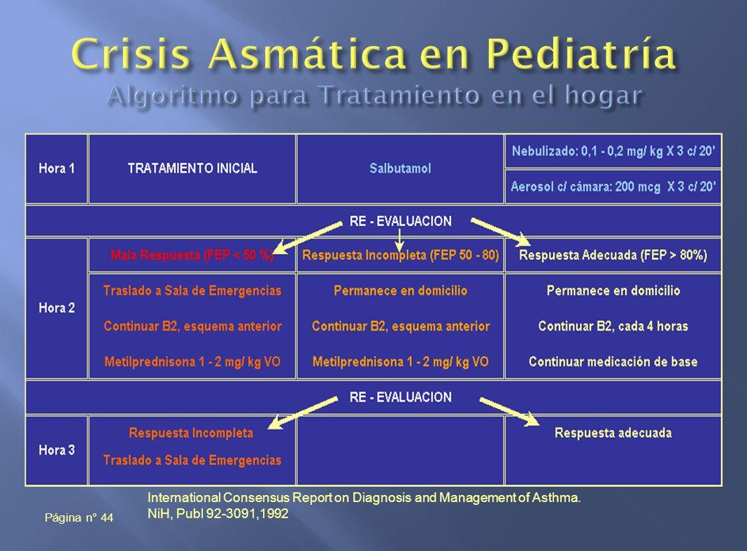 Crisis Asmática en Pediatría Algoritmo para Tratamiento en el hogar