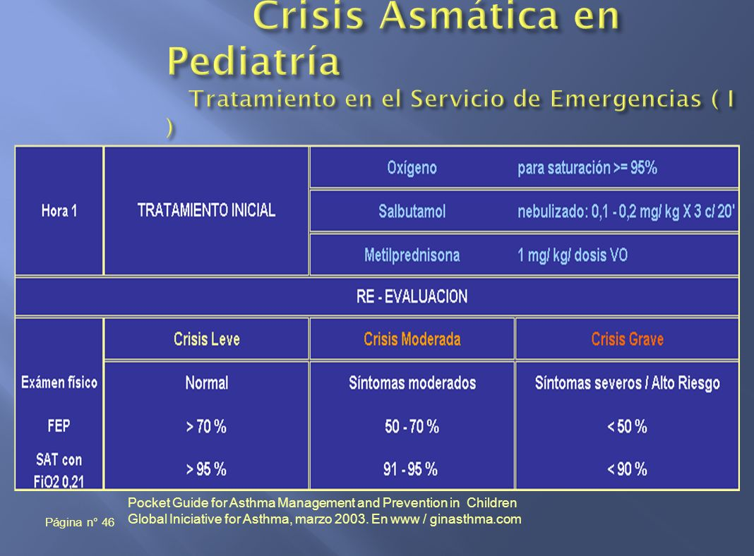 Crisis Asmática en Pediatría Tratamiento en el Servicio de Emergencias ( I )