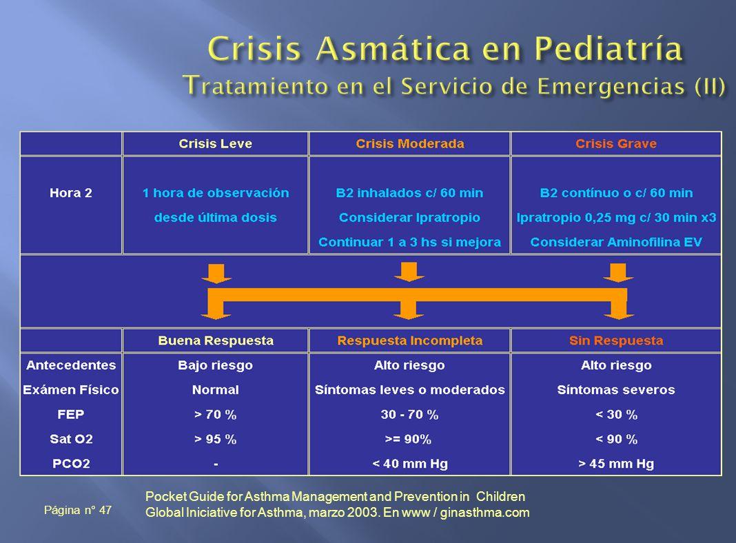 Crisis Asmática en Pediatría Tratamiento en el Servicio de Emergencias (II)