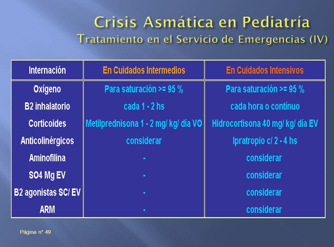 Crisis Asmática en Pediatría Tratamiento en el Servicio de Emergencias (IV)