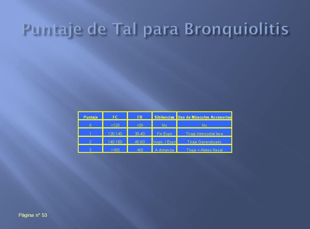 Puntaje de Tal para Bronquiolitis