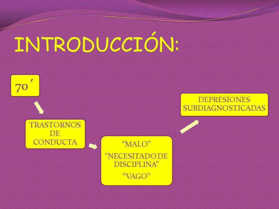 INTRODUCCIÓN: 70´ MALO DEPRESIONES SUBDIAGNOSTICADAS