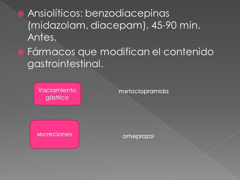 Ansiolíticos: benzodiacepinas (midazolam, diacepam). 45-90 min. Antes.