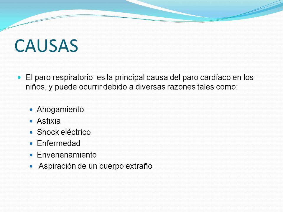 CAUSAS El paro respiratorio es la principal causa del paro cardíaco en los niños, y puede ocurrir debido a diversas razones tales como:
