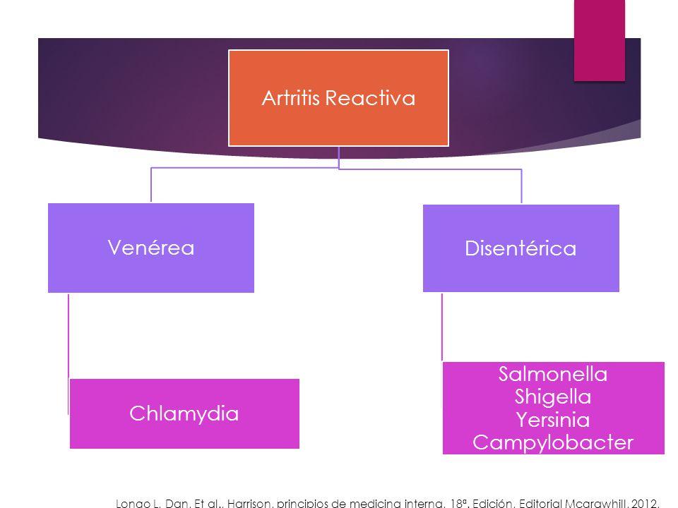 Salmonella Shigella Yersinia Campylobacter