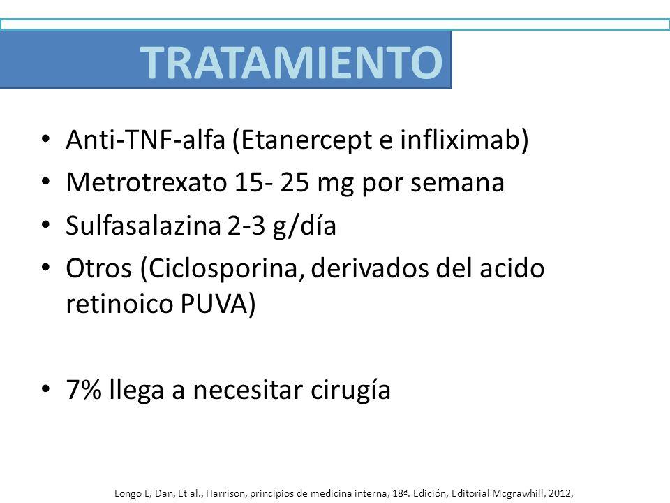 TRATAMIENTO Anti-TNF-alfa (Etanercept e infliximab)