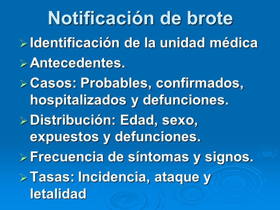 Notificación de brote Identificación de la unidad médica Antecedentes.