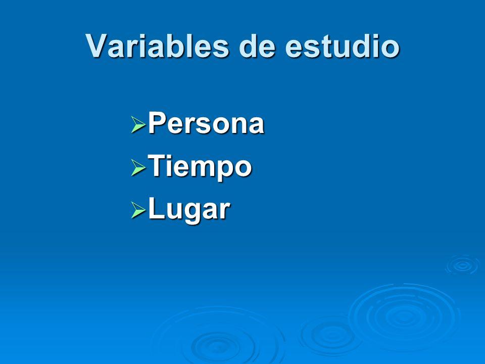Variables de estudio Persona Tiempo Lugar