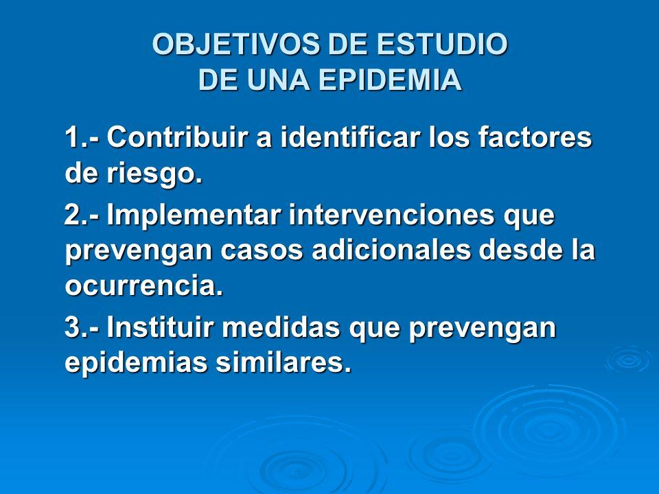 OBJETIVOS DE ESTUDIO DE UNA EPIDEMIA