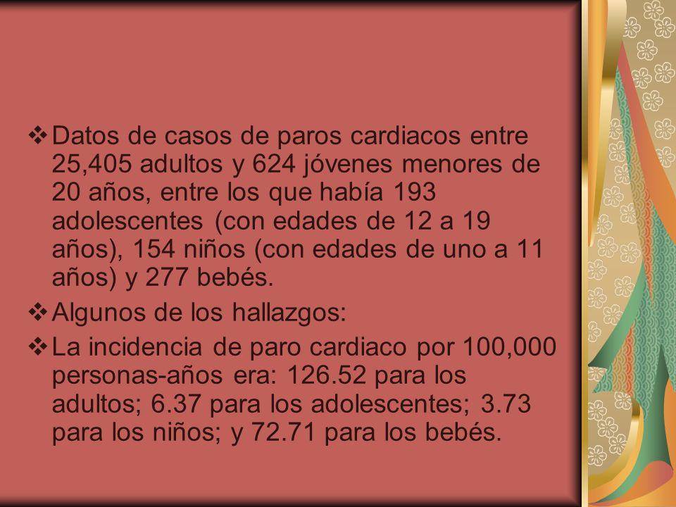 Datos de casos de paros cardiacos entre 25,405 adultos y 624 jóvenes menores de 20 años, entre los que había 193 adolescentes (con edades de 12 a 19 años), 154 niños (con edades de uno a 11 años) y 277 bebés.