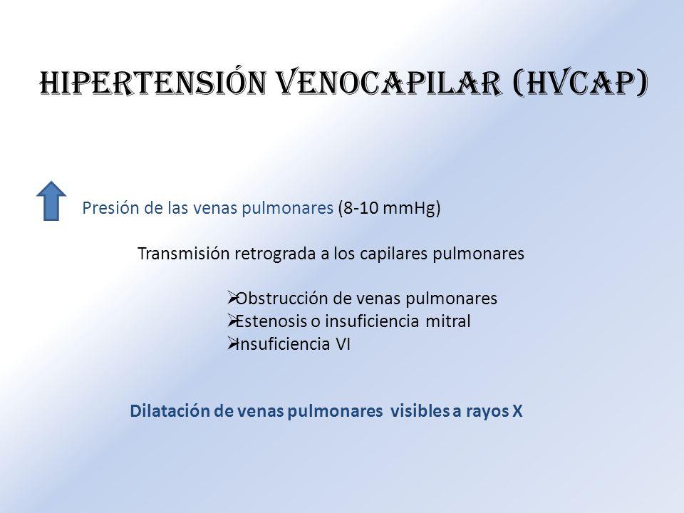 HIPERTENSIÓN VENOCAPILAR (HVCAP)