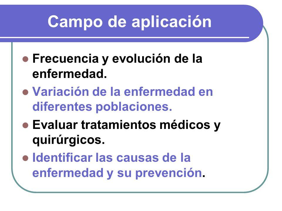 Campo de aplicación Frecuencia y evolución de la enfermedad.