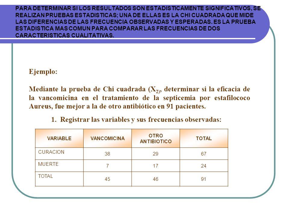 1. Registrar las variables y sus frecuencias observadas:
