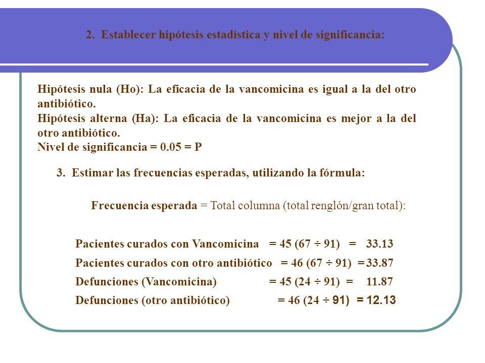 2. Establecer hipótesis estadística y nivel de significancia: