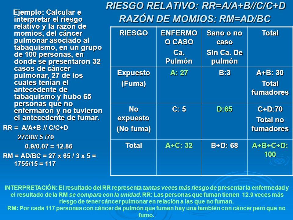 RIESGO RELATIVO: RR=A/A+B//C/C+D RAZÓN DE MOMIOS: RM=AD/BC