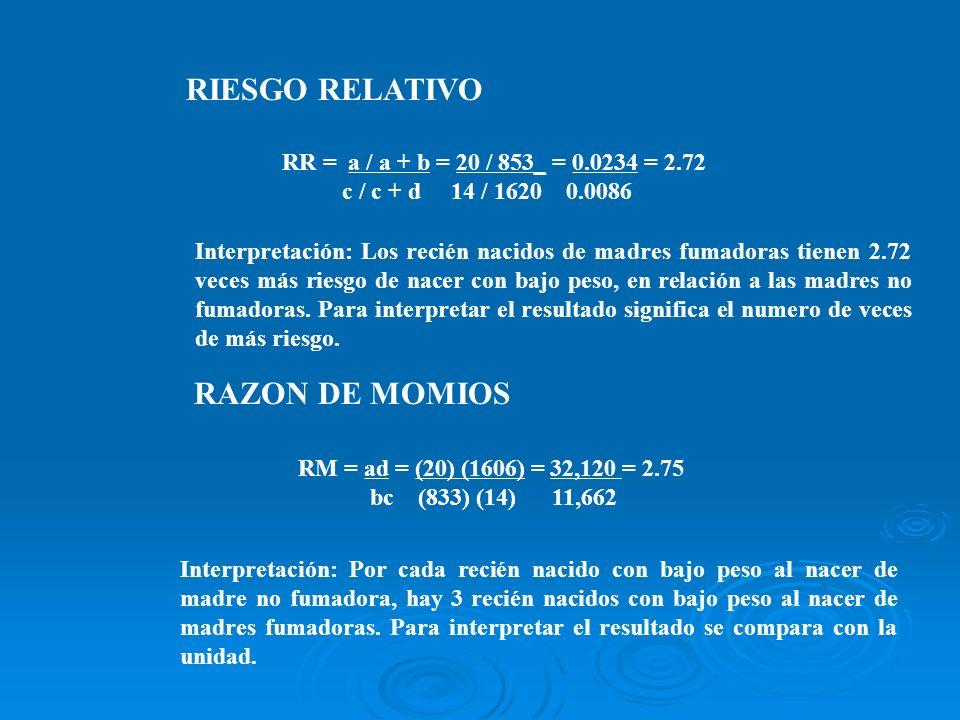 RIESGO RELATIVO RAZON DE MOMIOS