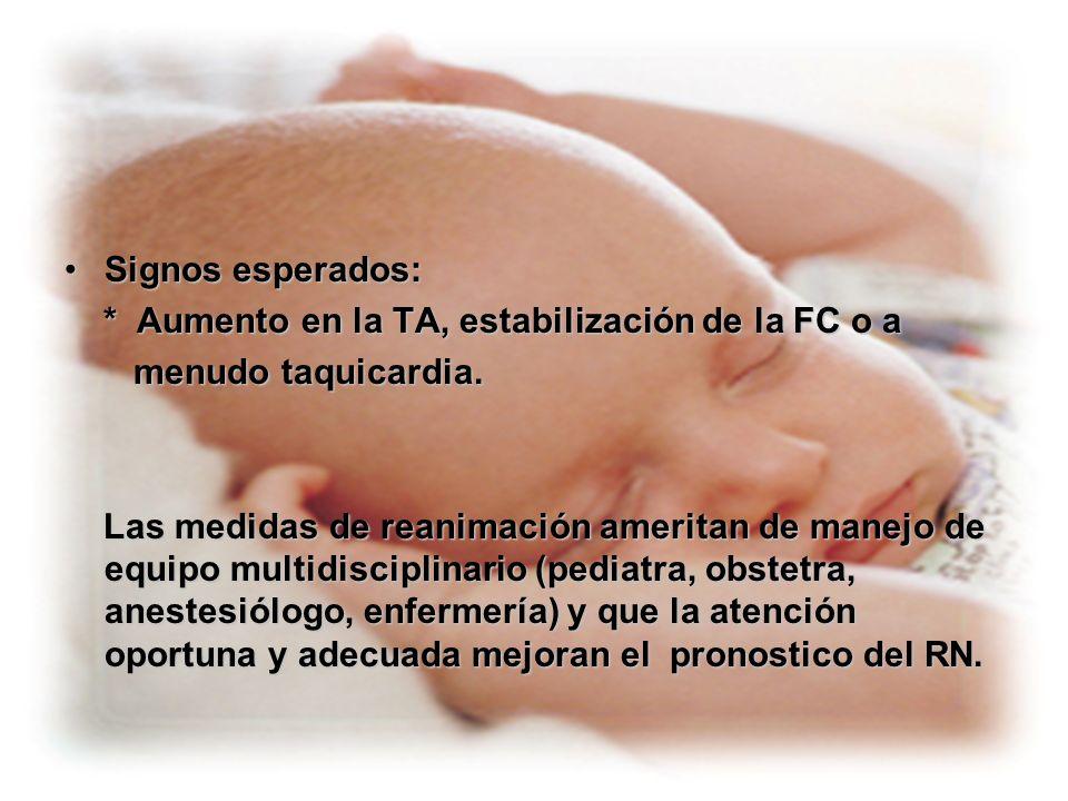 Signos esperados: * Aumento en la TA, estabilización de la FC o a. menudo taquicardia.