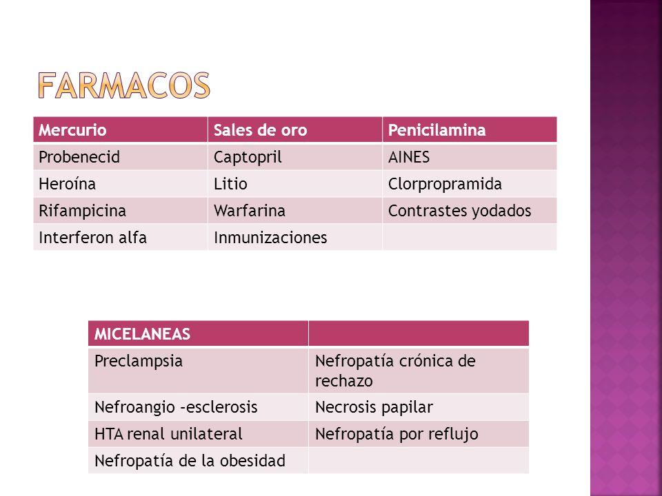 FARMACOS Mercurio Sales de oro Penicilamina Probenecid Captopril AINES